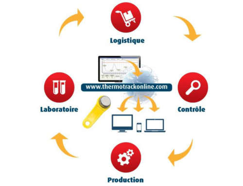 Thermotrack Webserve