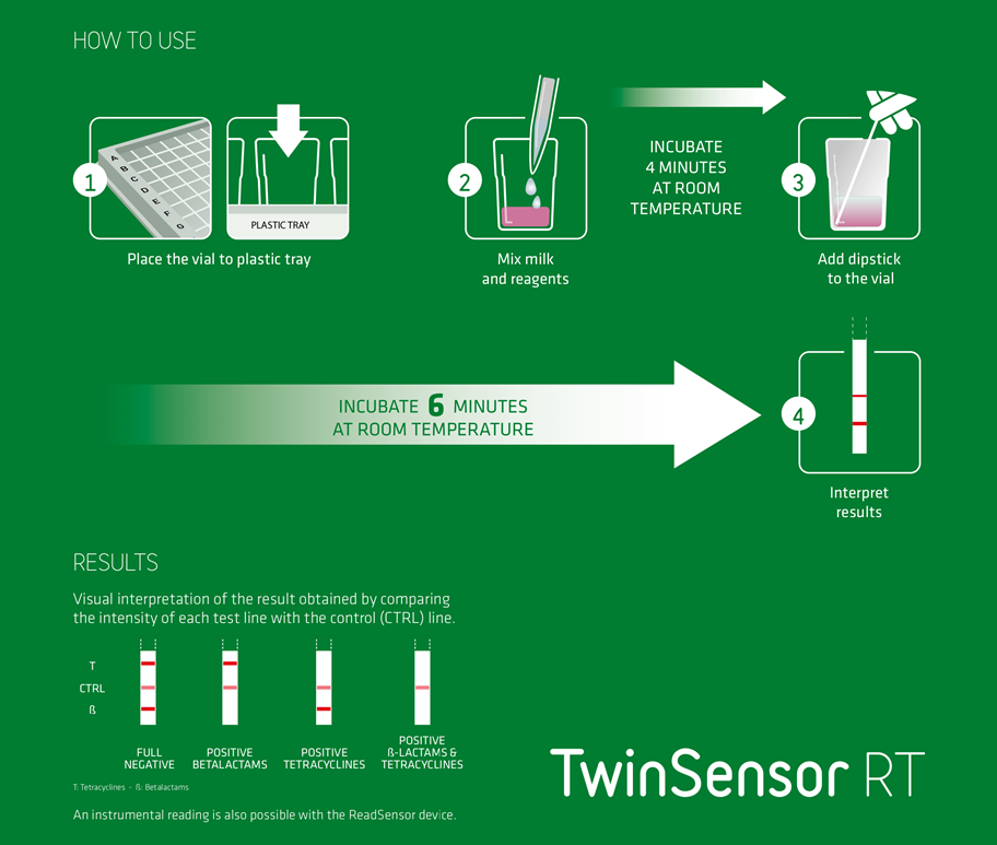twinsensor-rt-room-temperature-how-to-use